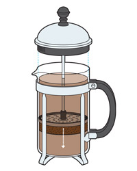 French Press Brewed Coffee Recipe