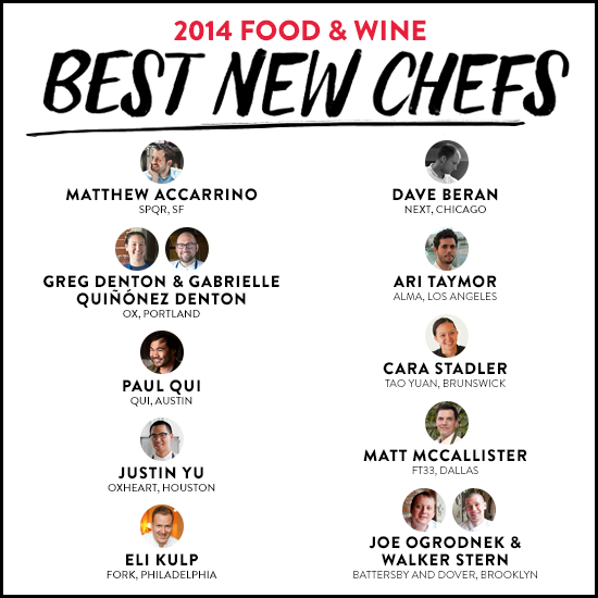 Meet the 2014 Food & Wine Best New Chefs